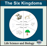 Six Kingdoms of Life: Instructional Resources