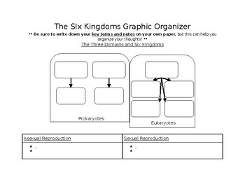 Six Kingdoms of Life Graphic Organizer and Chart