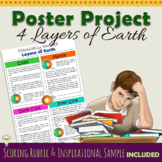 Layers of Earth Project Poster (Instructions with Scoring Rubric & Example)
