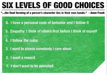 Six Levels Of Good Choices