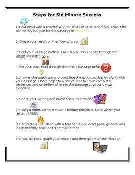 Six Minute Solution Steps Checklist
