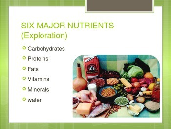 Six Necessary Nutrients