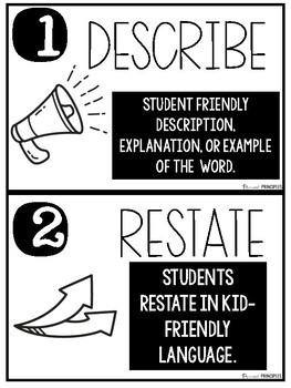 Six Step Vocabulary Model of Instruction