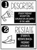 Six Step Vocabulary Model of Instruction