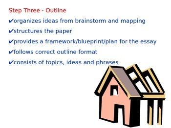 six paragraph essay outline