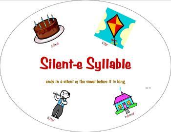 Six Syllable Snowman Bulletin Board