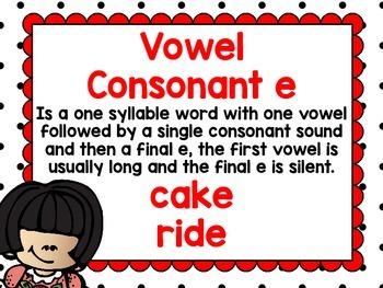 Six Syllable Types
