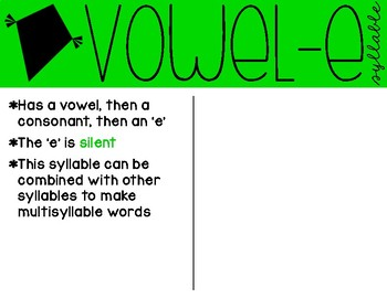 Six Syllable Types Posters