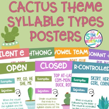 Six Syllable Types Posters Cactus Succulent Theme