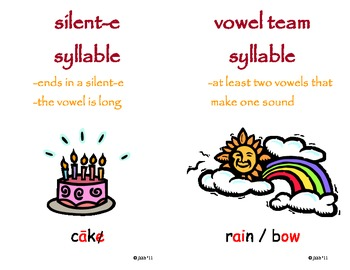 Six Syllable Types Posters - Half Page - Orton-Gillingham