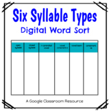 Google Classroom: Six Syllable Types Digital Word Sort