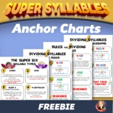Six Syllable Types and Syllable Division Anchor Chart Post