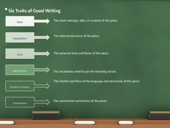 Six Trait Writing Overview