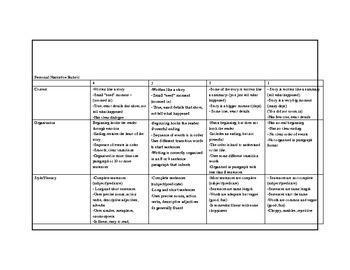 Six Trait Writing Rubrics - Third Grade   *Aligns to Common Core