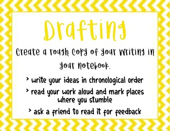 Six Trait Writing and Writing Process Posters