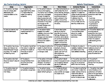 Six Traits Grading Rubric