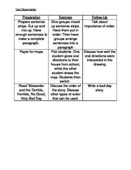 Six Traits Lesson Plans and Daily Warm Ups