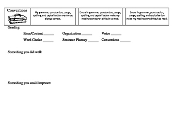 Essay rubric 6 traits