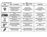 Six Traits Personal Narrative Writing Rubric