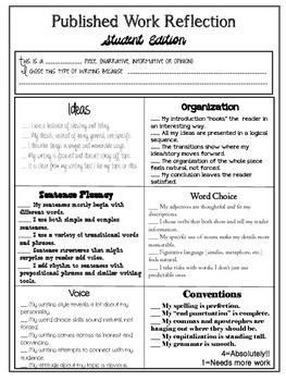Six Traits Published Piece Reflection Checklist {Writing Rubric}