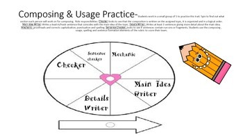 Six Traits Writing Practice and Rubric