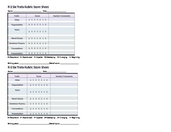 Six Traits Writing Rubric K-2