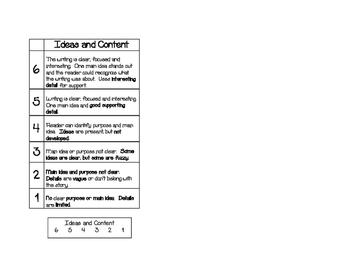 Six -Traits Writing Rubric - Kid Friendly