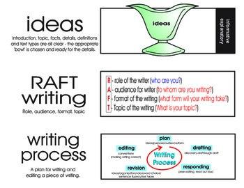 Six Traits Writing Sundae with Child-Friendly Rubrics