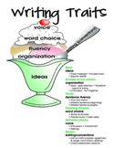 Six Traits Writing Sundae with Child-Friendly Rubrics