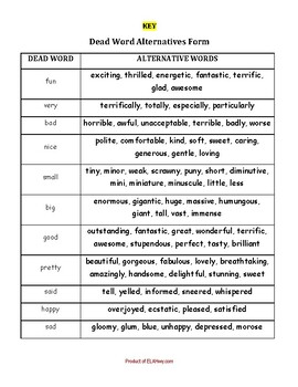 Six Traits of Writing Activity: Word Choice