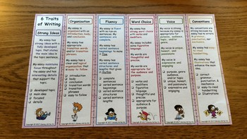 Six Traits of Writing Expandable Bookmarks