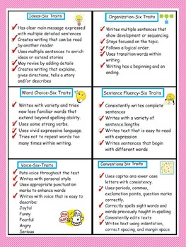 Six-Traits of Writing Poster