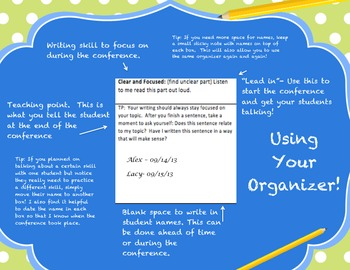 Differentiated Writing Conferences: 7 Writing Traits Conference Organizers
