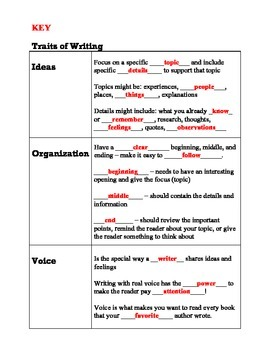 Six Traits of Writing Note-Taking Guide