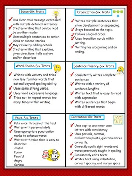 Six Traits of Writing (Red Theme)
