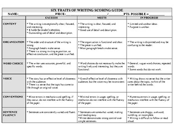 FREE Six Traits of Writing Assignment Scoring Guide