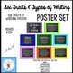 Six Traits of Writing and Types of Writing Posters