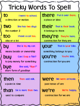 Six Tricky Words To Spell Chart ~ Homophones like to two too OR by buy bye