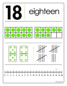 Six Ways to Show a Number Posters