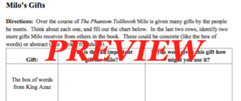 Six Worksheets and Activities for The Phantom Tollbooth