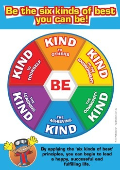 Six kinds of best classroom values poster