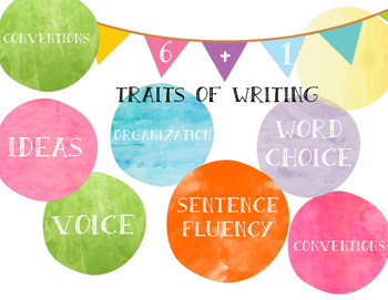 Six plus One Traits of Writing Posters