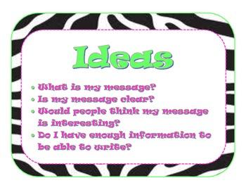 Six traits of writing poster- zebra print