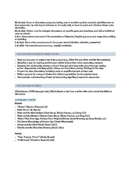 Sixth (6th) Grade Common Core Curriculum Maps in English Language Arts