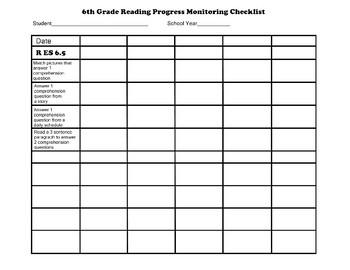 Sixth Grade AAA Reading Checklist Progress Monitoring