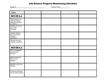 Sixth Grade AAA Science Checklist Progress Monitoring