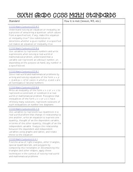 """Sixth Grade CCSS ELA and Math Standards """"Check Offs""""/Pacing Guide"""