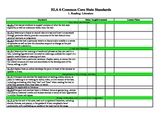 Sixth Grade Language Arts Common Core Checklist