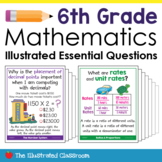 Essential Questions for 6th Grade Math - Full Page