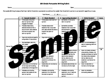 Sixth Grade Common Core Persuasive Writing Rubric